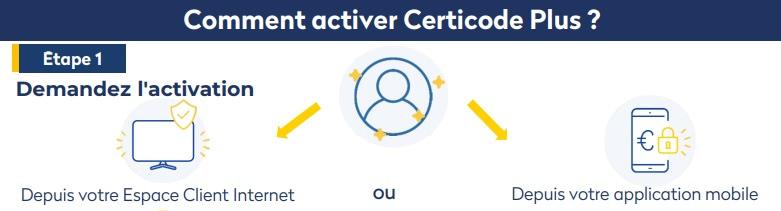 certicode plus la banque-postale-demander-activation